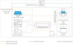 solarcity image from solarcity