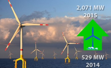 Germany top offshore market 2015