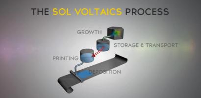 Sol Voltaics