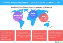 Global_Wind_Tower_Market