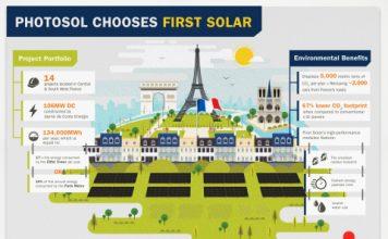 Photosol First Solar deal
