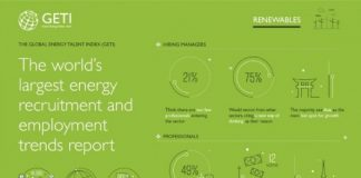 Renewables airswift