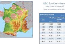 IREC-index wind energy index picture