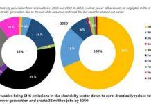 EnergyWatchGroup