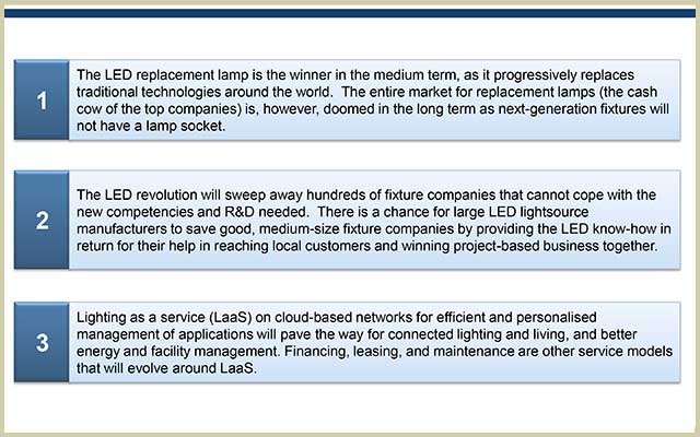 Report Led Lighting To Be Fully Fledged Market By 2019