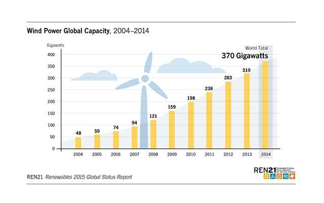 REN21_Renewables_Report-1
