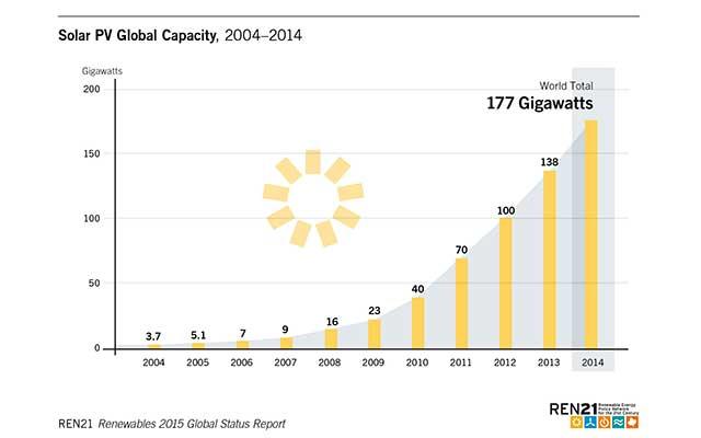 REN21_Renewables_Report