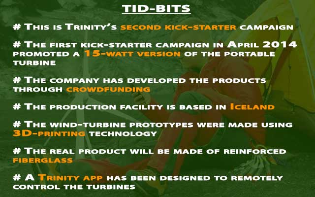 Trinity_Tid-bits