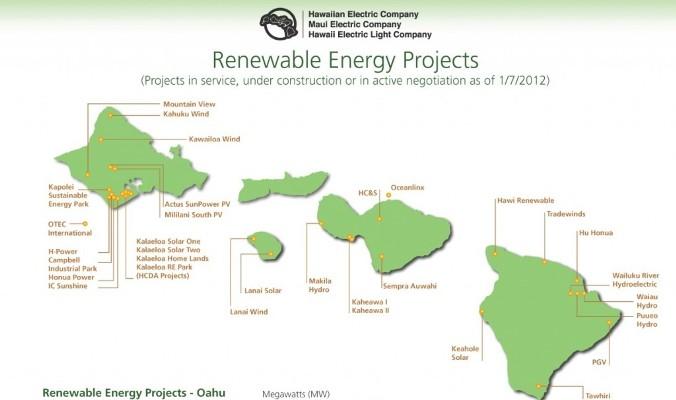 Hawaii-renewables