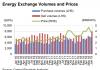 India energy exchange price