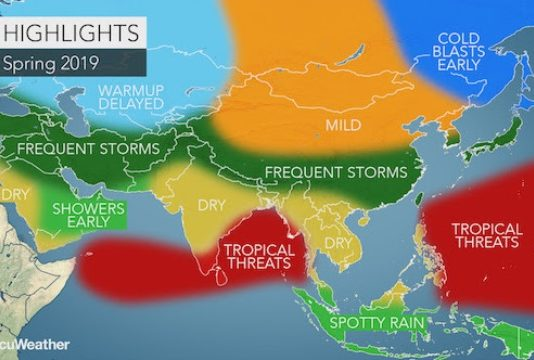 AccuWeather report on 2019