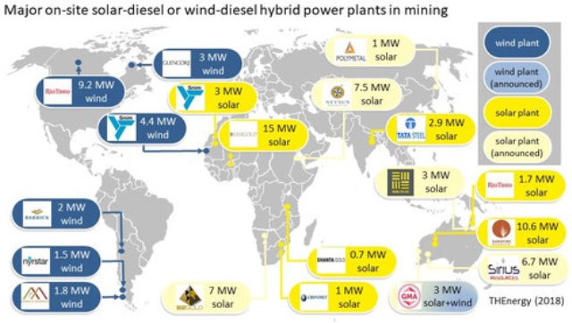 Renewable energy plants in mining