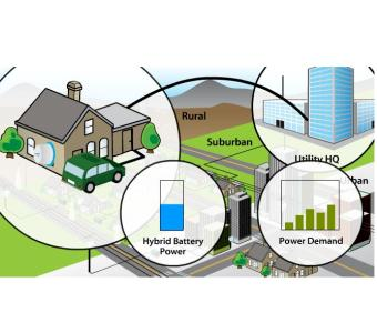 Smart grid investment will continue to rise in 2012